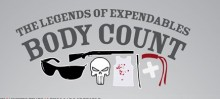 The Expendables Body Count Infographic