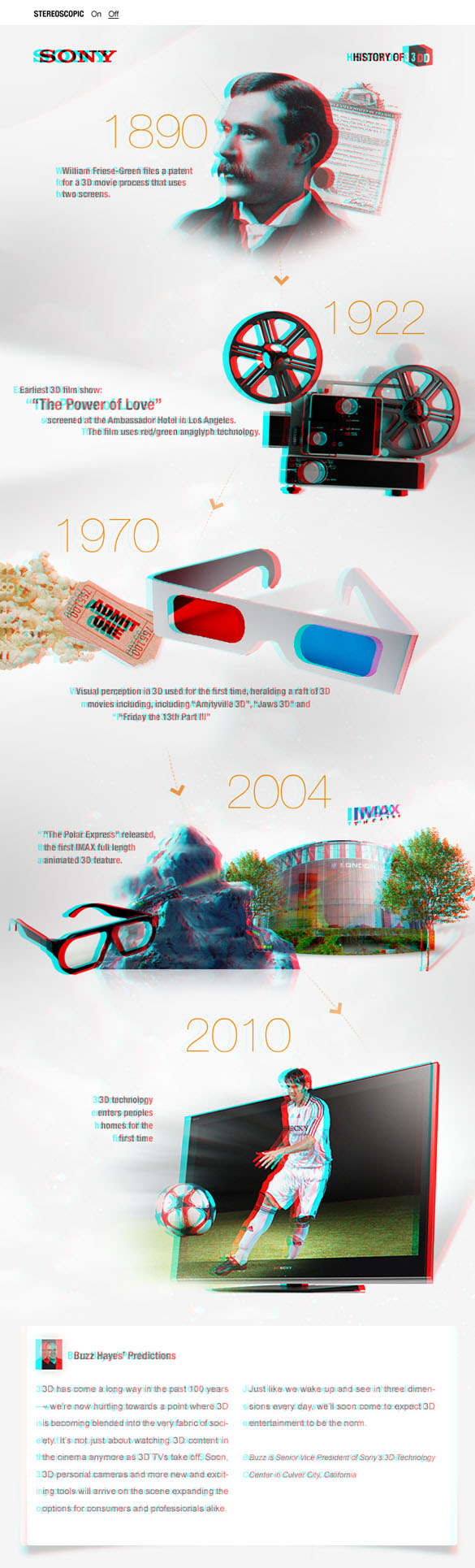 the history of 3d in 3d
