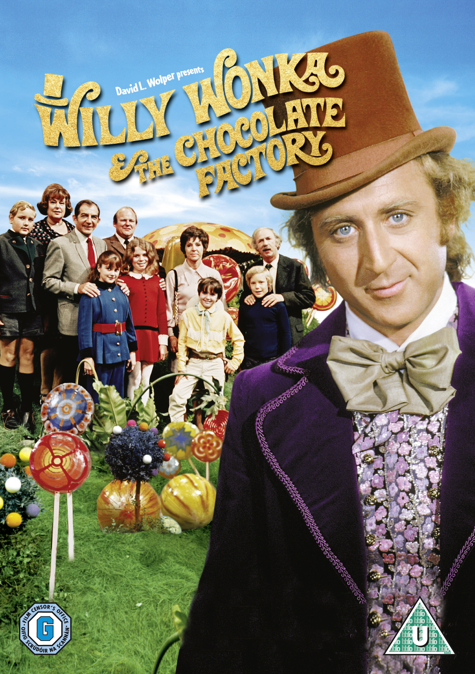willy wonka and the chocolate factory thesis