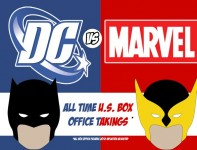 Marvel Vs DC Box Office Infographic