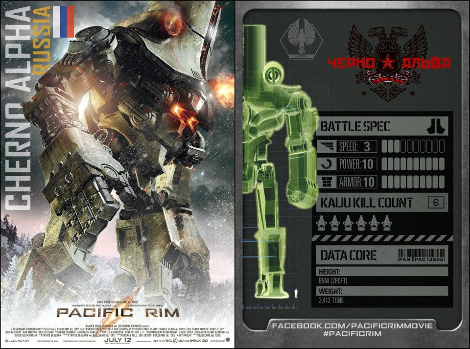Cherno Alpha vs Crimson Typhoon (Pacific Rim ...
