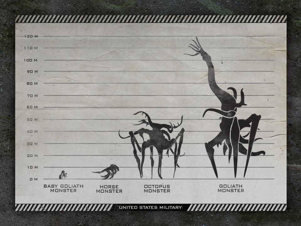 Monsters: Dark Continent Stream