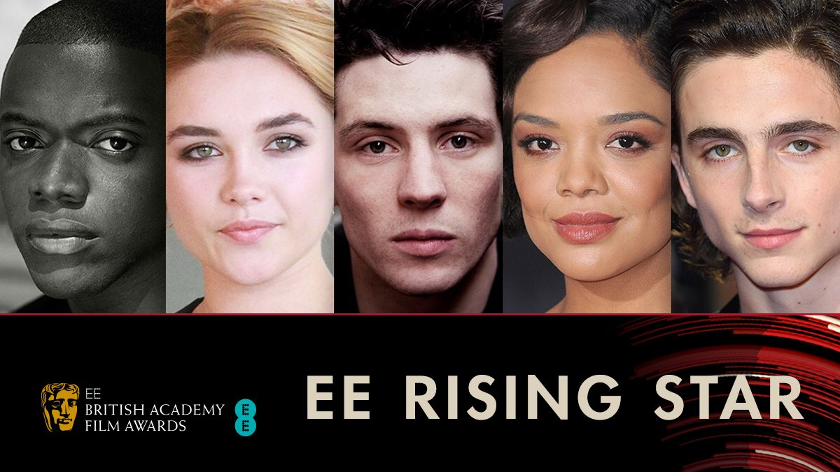 Florence Pugh and Josh O'Connor lead the 2018 BAFTA Rising ...
